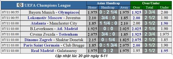 Nhận định Crvena Zvezda - Tottenham: Khi Harry Kane  trở lại (Mới cập nhật) ảnh 1