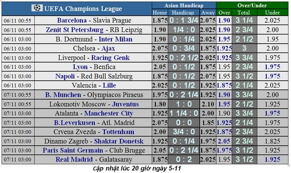 Nhận định Crvena Zvezda - Tottenham: Khi Harry Kane  trở lại (Mới cập nhật) ảnh 3