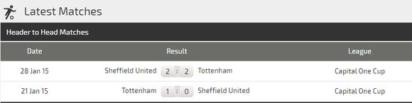 Nhận định Tottenham – Sheffield: Quyền lực Harry Kane  ảnh 2