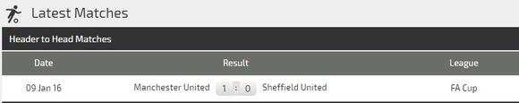 Nhận định Sheffield United – Man United: Quỷ đỏ hồi sinh (Mới cập nhật) ảnh 4