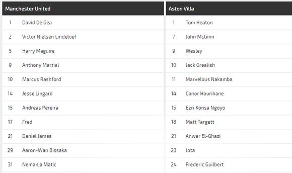 Nhận định Man United - Aston Villa: Chờ Rashford tỏa sáng ảnh 2