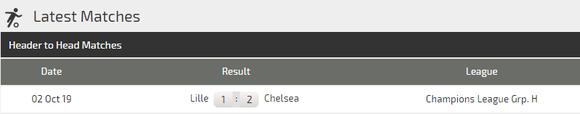 Nhận định Chelsea – Lille: Tammy Abraham và Mason Mount tỏa sáng (Mới cập nhật) ảnh 5