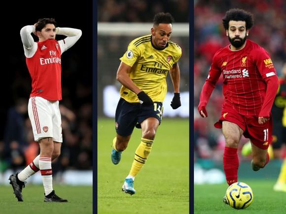 99% đáp sai câu hỏi: Ai là cầu thủ chạy nhanh nhất Premier League?