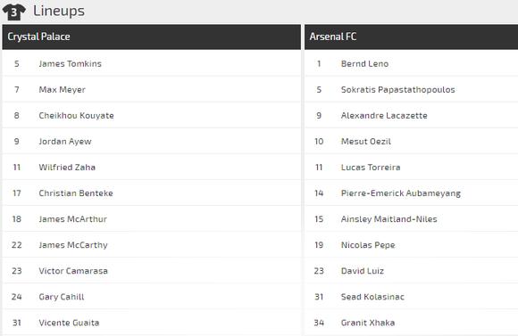Crystal Palace - Arsenal: Arteta săn chiến thắng sân khách đầu tiên ảnh 2