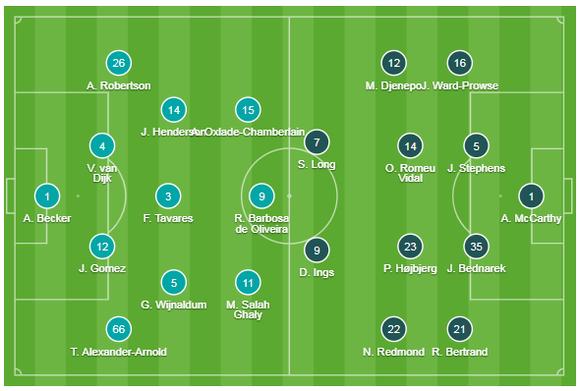 Liverpool - Southampton 4-0: Chamberlain mở điểm, Salah ghi cú đúp ảnh 1