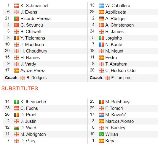Leicester - Chelsea 2-2: Rudiger ghi cú đúp gỡ hòa sau sai lầm của Caballero ảnh 2