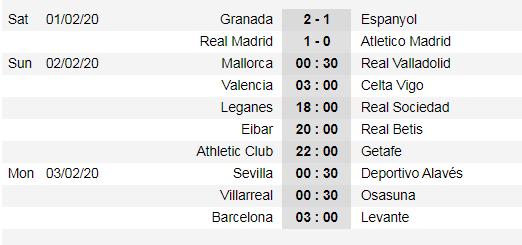 Karim Benzema ghi bàn giúp Real Madrid quật ngã Atletico  ảnh 1