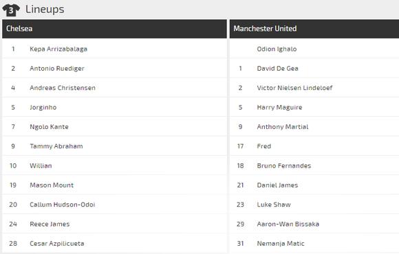 Nhận định Chelsea – Man United: Quyền lực The Blues ảnh 4