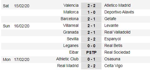 Real Madrid bất ngờ hòa, Barcelona thu ngắn cách biệt ảnh 1