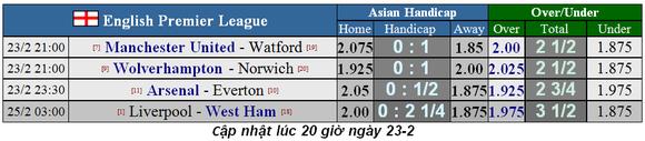 Lịch thi đấu Ngoại hạng Anh, vòng 27: Man United sẽ thắng dễ Watford (Mới cập nhật) ảnh 1