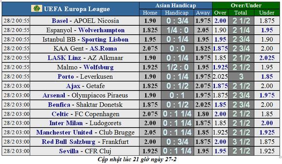 Lịch thi đấu Europa League, ngày 27-2: Ajax phục thù, Man United quyết thắng (Mới cập nhật) ảnh 1