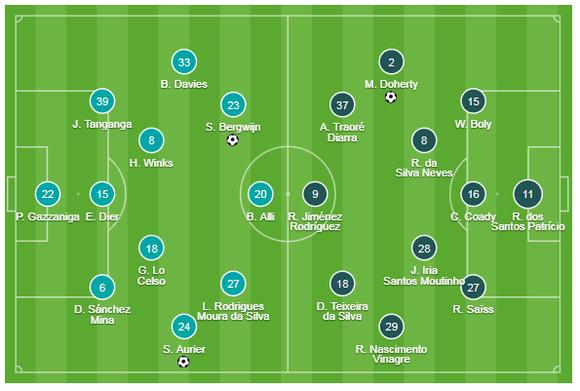 Tottenham - Wolves 2-3: Bầy sói thắng ngược Gà trống ảnh 1