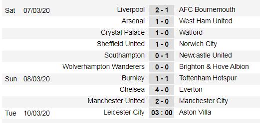 Xếp hạng giải Ngoại hạng Anh, vòng 29: Man United và Chelsea đại thắng ảnh 1