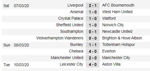 Xếp hạng giải Ngoại hạng Anh, vòng 29: Leicester và Man United bứt phá ảnh 1