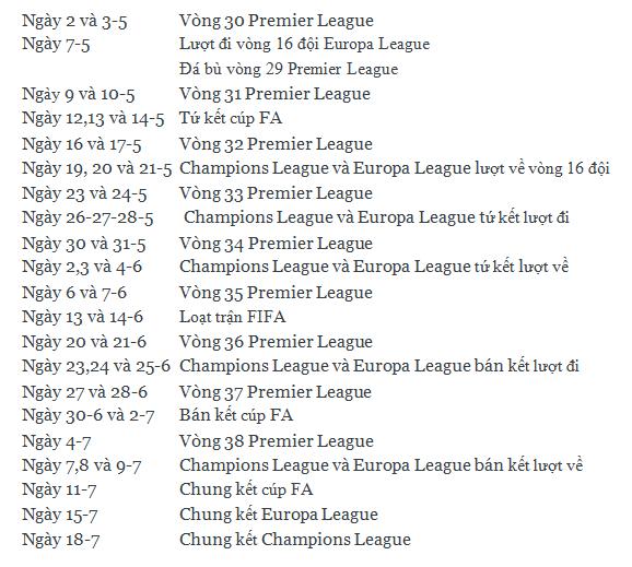 Lịch thi đấu Ngoại hạng Anh từ vòng 30 đến 38 ảnh 1