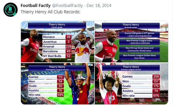 """Thierry Henry: Anthony Martial thiếu """"chút gì đó"""" để tỏa sáng như tôi! ảnh 2"""