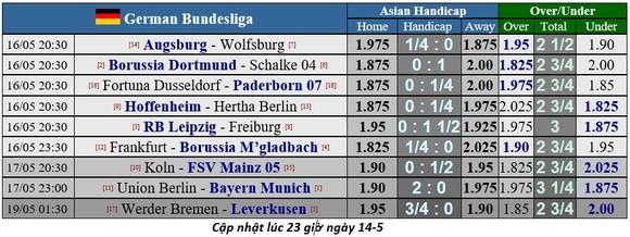 Dự đoán Leipzig – Freiburg; Chờ màn trình diễn của Timo Werner ảnh 2