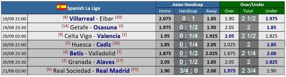 Lịch thi đấu La Liga vòng 2 ngày 19-9: Real Madrid ra quân, Barcelona còn phải chờ ảnh 1