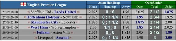Kết quả Vòng 3 Ngoại hạng Anh ngày 27-9: Everton lên đầu bảng, Chelsea suýt thua ảnh 2
