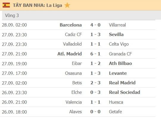 Lịch thi đấu La Liga, vòng 4 ngày 30-9: Hai gã khổng lồ Madrid trỗi dậy ảnh 2