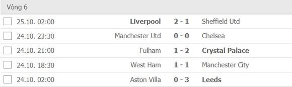 Kết quả và bảng xếp hạng Ngoại hạng Anh vòng 6: Liverpool vươn lên nhì bảng ảnh 1
