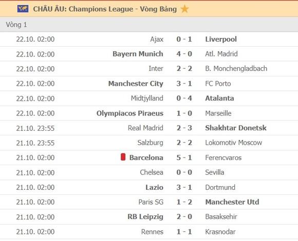 Lịch thi đấu Champions League, vòng 2: Real Madrid quyết thắng Gladbach, Juve đại chiến Barca ảnh 2