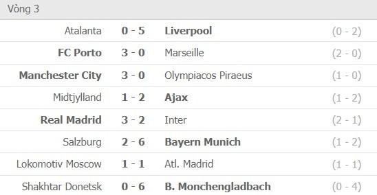 Kết quả và xếp hạng Champions League vòng 3 ngày 4-11: Real Madrid vượt qua Inter, Liverpool, Bayern, Man City thắng lớn ảnh 1