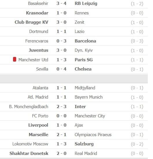 Chỉ còn 7 suất cho vòng 16 đội, cơ hội nào cho Man.United? ảnh 1
