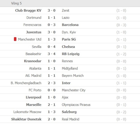 Lịch thi đấu Champions League vòng 6: Man United quyết chiến Leipzig ảnh 2