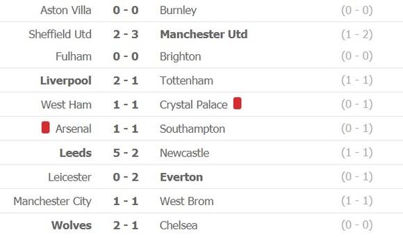 Lịch thi đấu Ngoại hạng Anh, vòng 14 ngày 19-12: Tottenham đụng độ Leicester ảnh 3