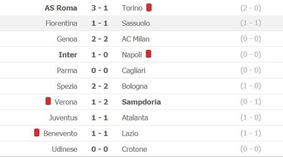 Andrea Pirlo quyết đánh bại Parma khi Juventus phải quay lại con đường chiến thắng ảnh 3