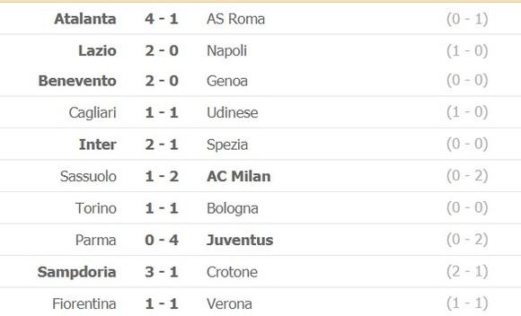 Lịch thi đấu Serie A, vòng 14, ngày 23-12: Fiorentina đòi gây sốc Juventus, Milan lo lắng Lazio ảnh 2