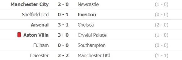 Everton chiếm ngôi nhì bảng ảnh 4