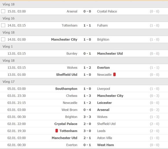 Lịch thi đấu Ngoại hạng Anh, vòng 18: Liverpool quyết đấu Man United, Man City ngư ông đắc lợi  ảnh 2