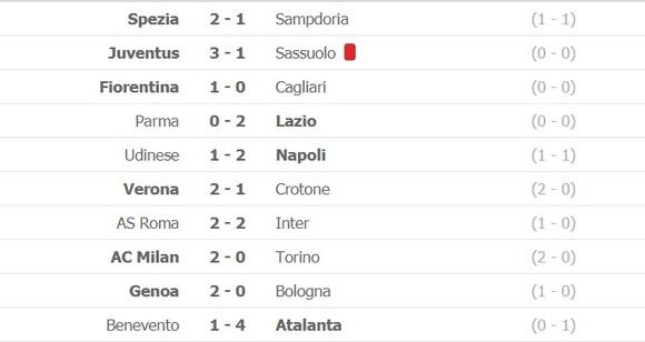 Lịch thi đấu Serie A, vòng 18: Inter đối mặt Juventus, AC Milan tọa sơn quan hổ đấu ảnh 1
