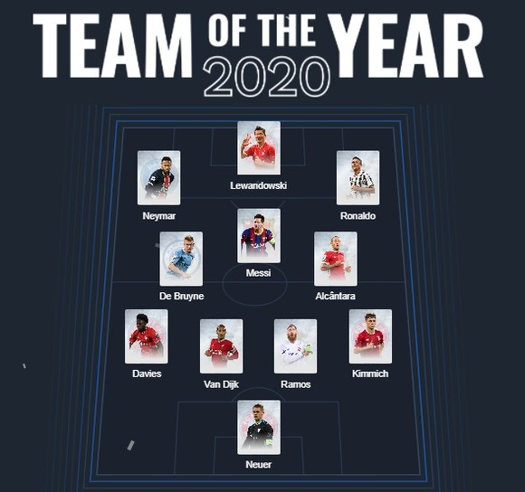 Ronaldo, Messi, Lewandowski và cả Neymar cò tên trong Đội hình tiêu biểu UEFA năm 2020 ảnh 1