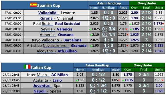 Lịch thi đấu Cúp Italia và Tây Ban Nha ngày 27-1: Đại chiến thành Milan ảnh 1