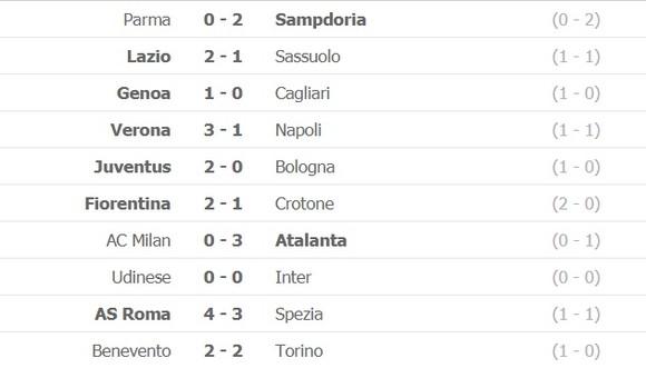 Lịch thi đấu Serie A, vòng 20: Cuộc đua tam mã Milan, Inter và Juventus ảnh 3