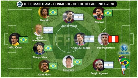 Ronaldo, Messi, Ramos, Iniesta, Modric và Kroos có tên trong Đội hình tiêu biểu thập kỷ của IFFHS ảnh 1