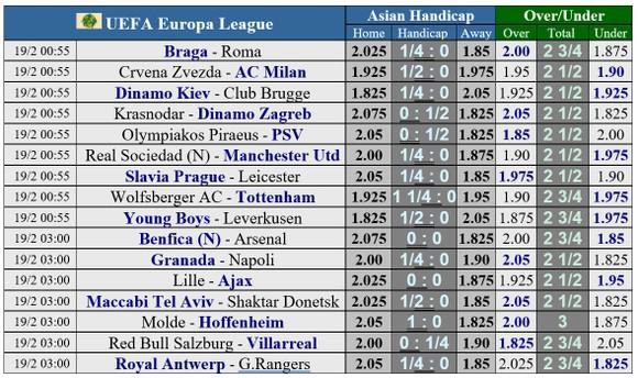 Lịch thi đấu vòng 1/16 Europa League: Man United đụng Sociedad, Arsenal chạm trán Benfica ảnh 1