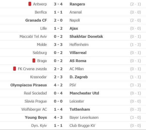 Lịch thi đấu lượt về vòng 1/16 Europa League: Cơ hội cho Milan, Arsenal và Leicester ảnh 2