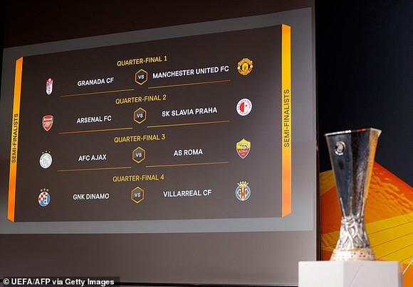Các cặp đấu tứ kết Europa League