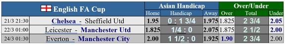 Lịch thi đấu Ngoại hạng Anh và Cúp FA ngày 21-3: Man United chạm trán Bầy cáo, Chelsea tiếp Sheffield ảnh 2