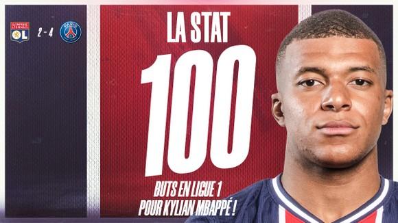 Kylian Mbappe ghi kỷ lục Ligue 1