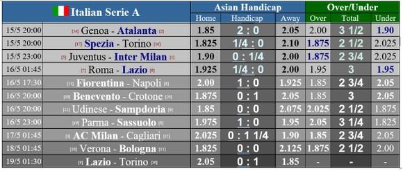 Romelu Lukaku quyết tung lưới Juventus ảnh 1