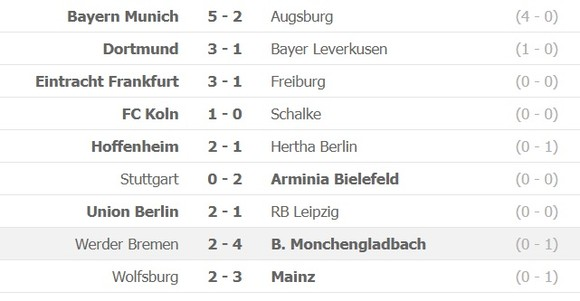 Robert Lewandowski lập kỷ lục ghi bàn Bundesliga với 41 bàn thắng ảnh 2