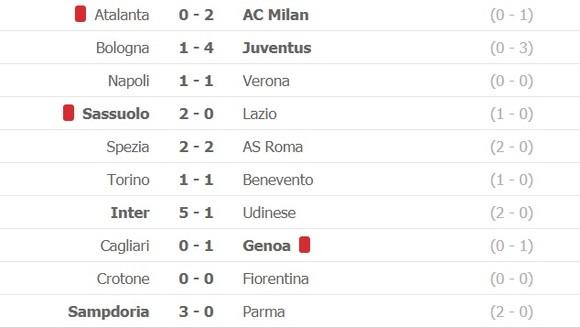 Juventus theo chân Milan vào tốp 4, Inter đăng quang trước 1.000 khán giả nhà ảnh 4