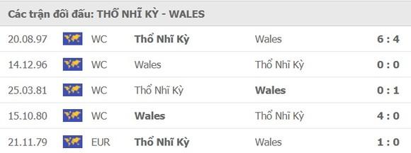 Thổ Nhĩ Kỳ - Xứ Wales, tìm kiếm chiến thắng đầu tiên ảnh 3