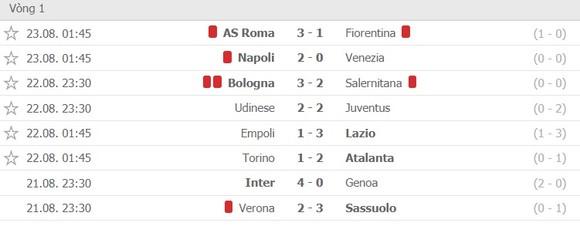 Abraham tỏa sáng trận ra mắt khi AS Roma của Mourinho thắng trận mở mản ảnh 3