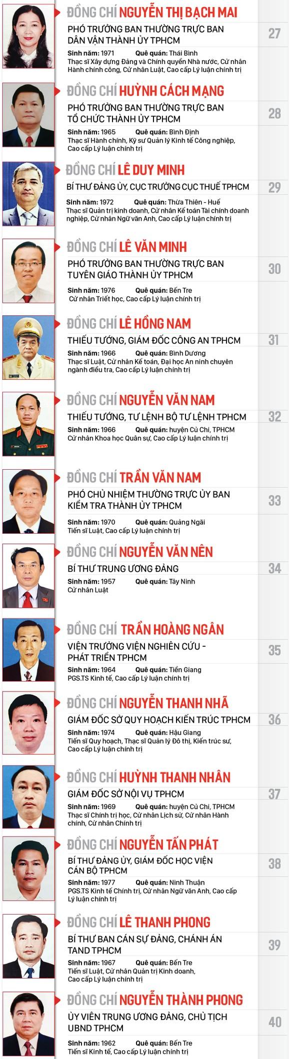 Công bố danh sách Ban Chấp hành Đảng bộ TPHCM khóa XI, nhiệm kỳ 2020-2025 ảnh 4